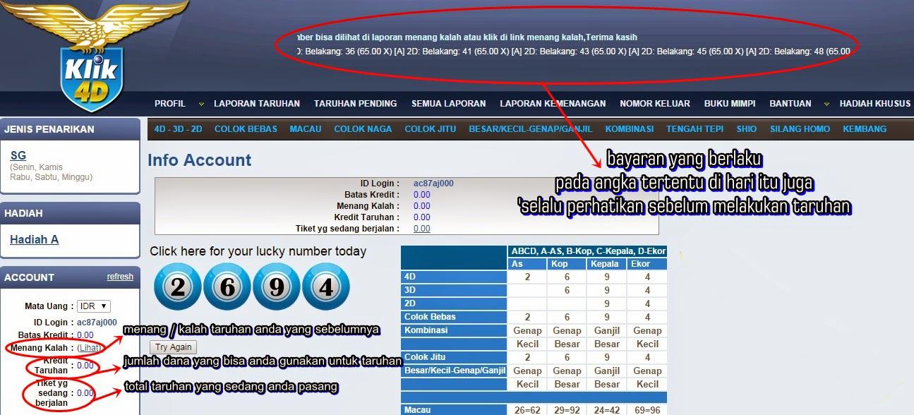 Panduan Cara Bermain Dan Memasang Togel Klik 4D Online