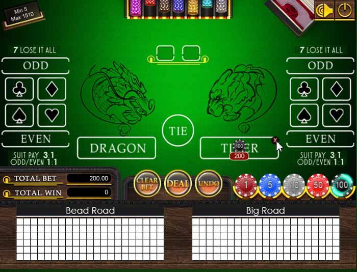 Panduan Cara Bermain Dan Memasang Dragon Tiger Di Casino Online