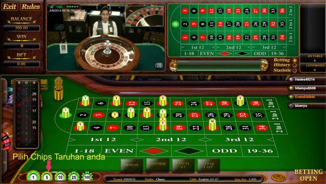 Panduan Cara Bermain Dan Memasang Roullete Di Casino Online