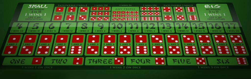Panduan Cara Bermain Dan Memasang Sicbo Di Casino Online